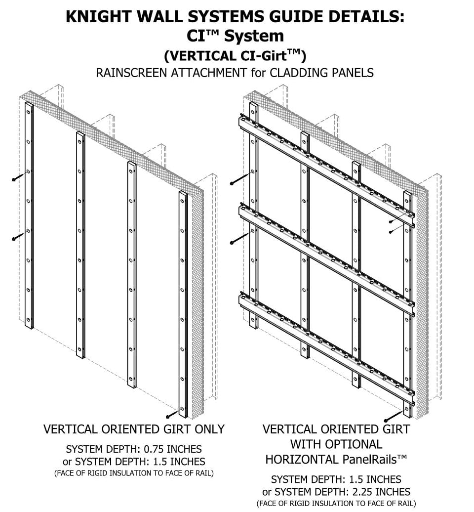 Knight Ci 174 System Rainscreen Attachment Guide Details