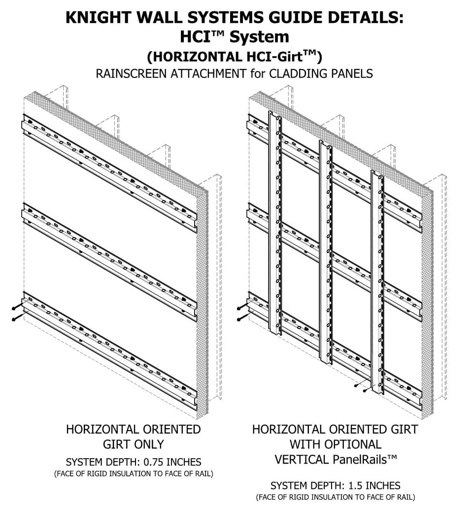 Knight Hci System Rainscreen Attachment Guide Details